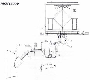 Схема устройства дренажа Ventrex.  После монтажа агрегат должен быть...